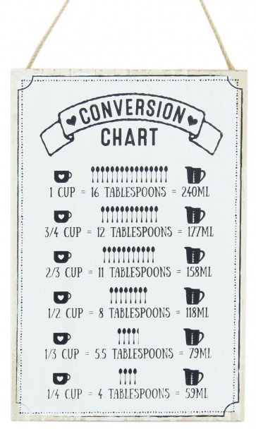 Wooden Hanging Plaque Kitchen Conversion Chart Table Measure Millimetres Tablespoons Cups